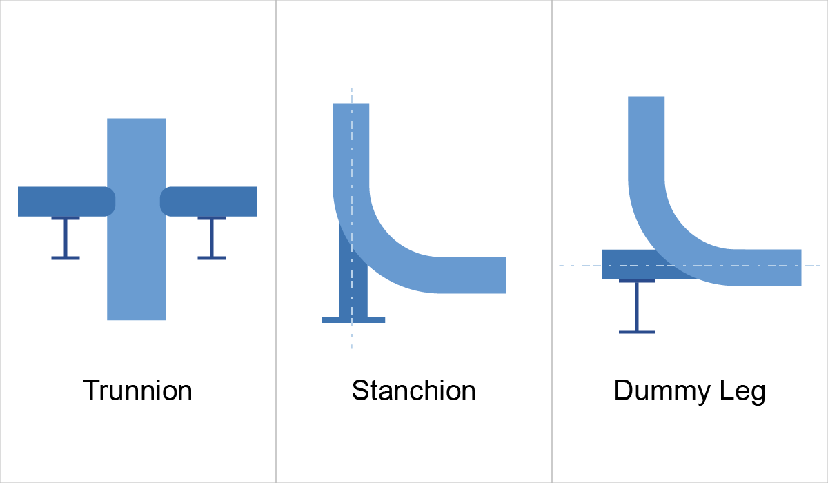difference-between0trunnion-and-dummy-leg