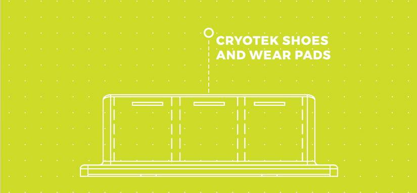 4,000 APP composite CryoTek Shoes and Wear Pads. Zero failures.