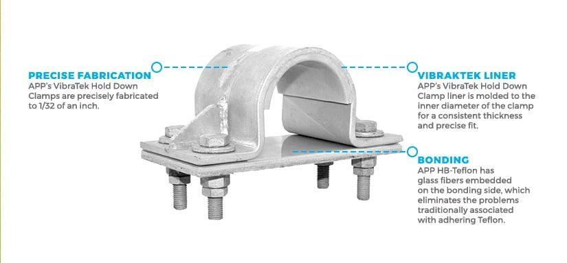 Precise Fabrication, VibraTek Liner, Bonding